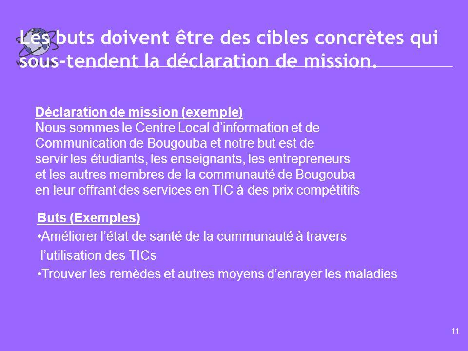 10 Exemple de déclaration de mission Déclaration de mission (exemple) Nous sommes le Centre Local dinformation et de Communication de Bougouba et notre but est de servir les éleves, les enseignants, les entrepreneurs et autres membres de la communauté de Bougouba en leur offrant des services en TIC à des prix compétitifs.