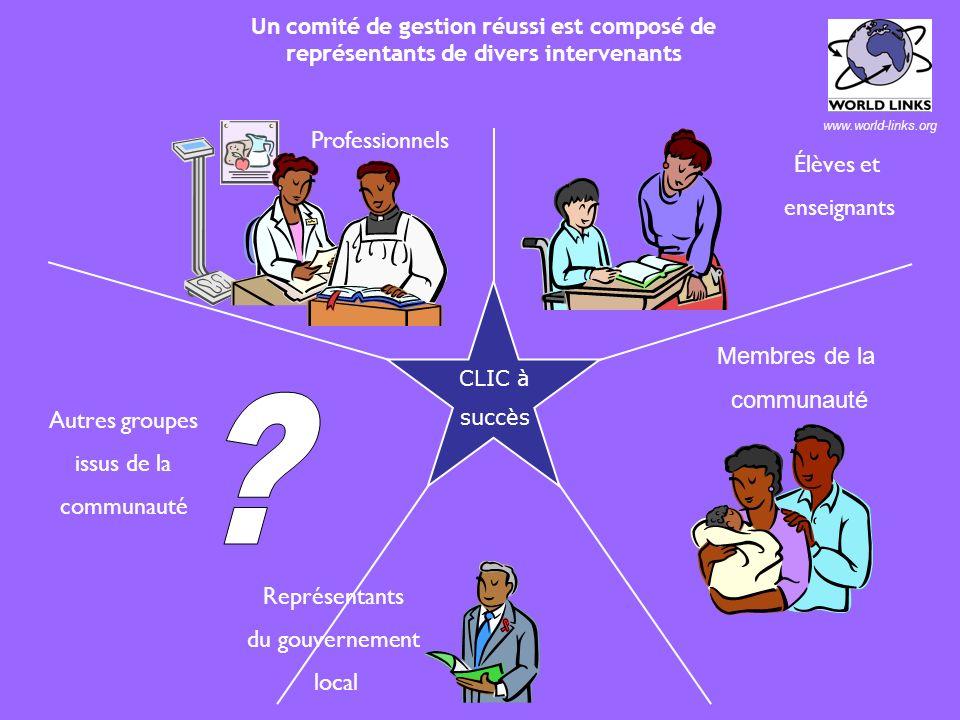 20 Avantages quoffre un comité de gestion au CLIC MarketingInfluenceInclusionPlanification La diversité du groupe multiplie la portée de la campagne d