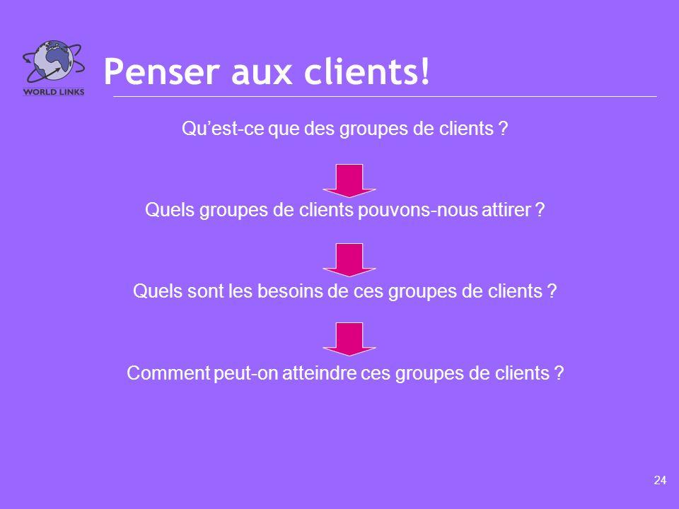 www.world-links.org Module 2.2 Identifier la clientèle et les services