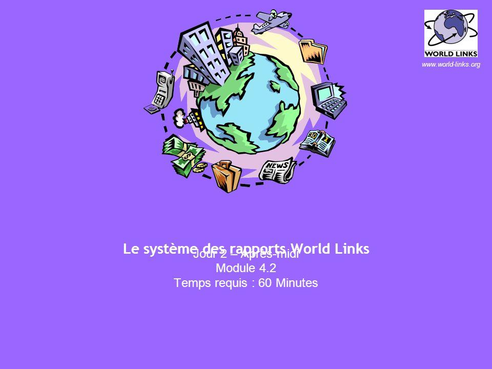 www.world-links.org Planification financière dun CLIC Jour 2 – Après-midi Module 4.1 Temps requis : 90 Minutes