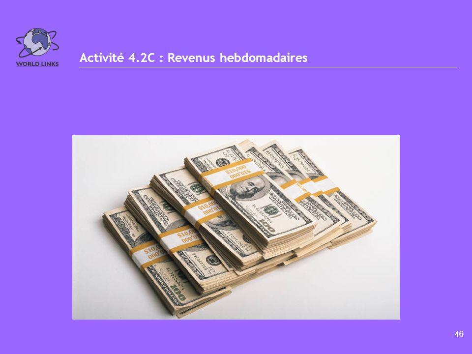 45 Activité 4.2B : Dépenses hebdomadaires (2 de 2) DateDescription Cat é gorieCo û t unitaireUnit é sCo û t total 14 janRames de papierFournitures$0.5