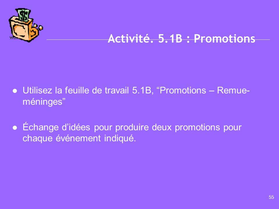 54 Activité 5.1A : Publicité Produire une annonce Groupe 1: Poster ou affiche Groupe 2 : Annonce de journal Groupe 3 : Annonce de radio Évaluation de