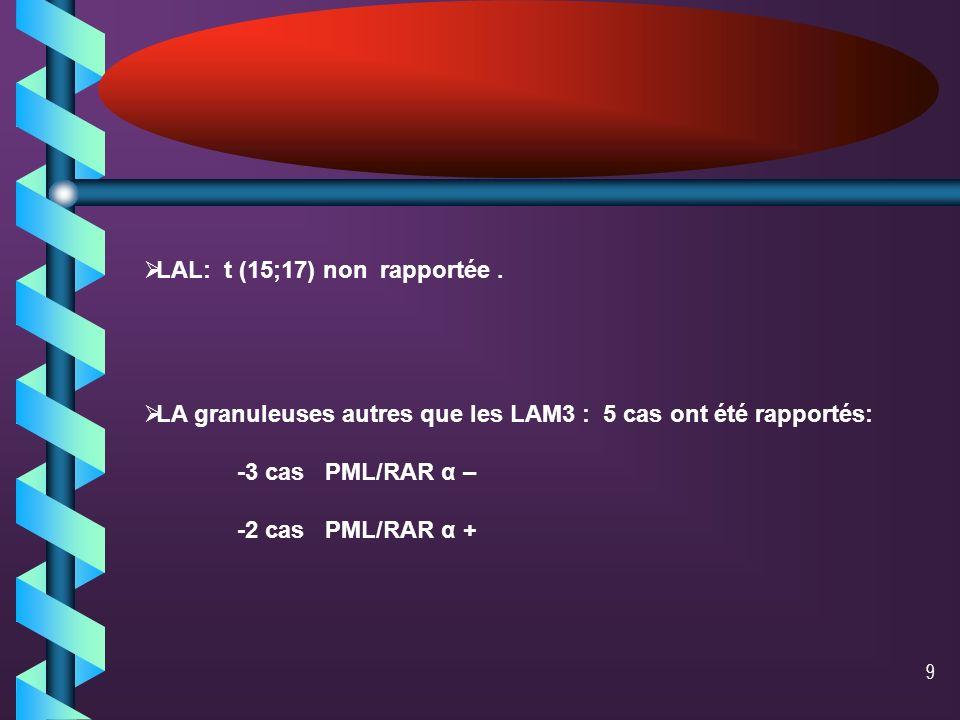 8 DISCUSSION La t(15;17)(q22;q21) est trouvée dans 90% des LAM3.