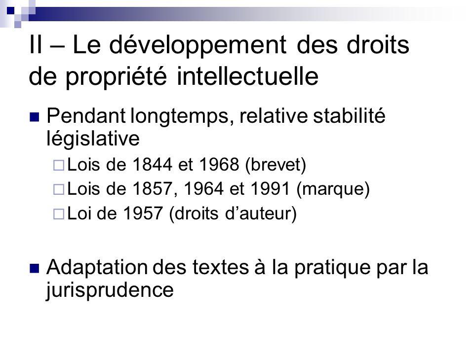 II – Le développement des droits de propriété intellectuelle Pendant longtemps, relative stabilité législative Lois de 1844 et 1968 (brevet) Lois de 1
