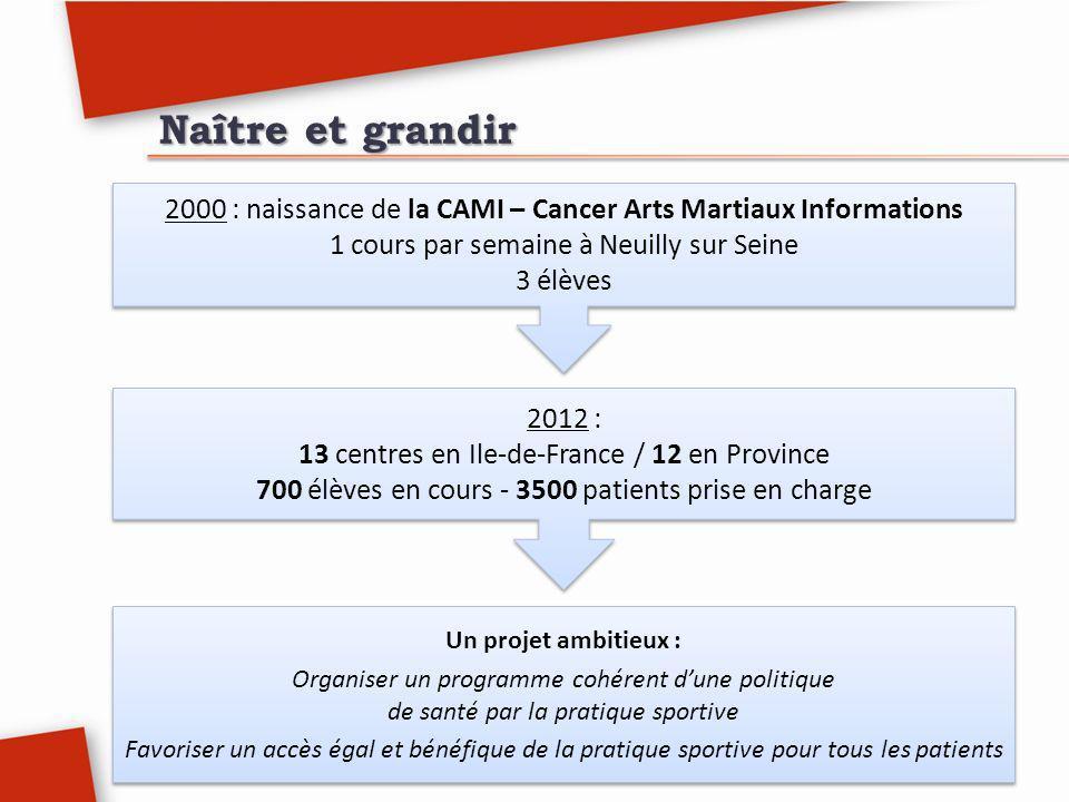 Naître et grandir 2000 : naissance de la CAMI – Cancer Arts Martiaux Informations 1 cours par semaine à Neuilly sur Seine 3 élèves 2000 : naissance de