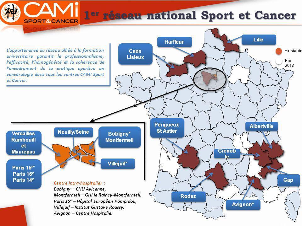 1 er réseau national Sport et Cancer 12 Centre Intra-hospitalier : Bobigny – CHU Avicenne, Montfermeil – GHI le Raincy-Montfermeil, Paris 15 e – Hôpit