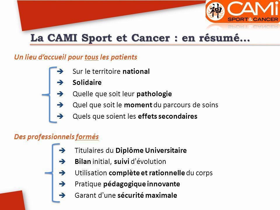 La CAMI Sport et Cancer : en résumé… 14 Un lieu daccueil pour tous les patients Titulaires du Diplôme Universitaire Bilan initial, suivi dévolution Ut
