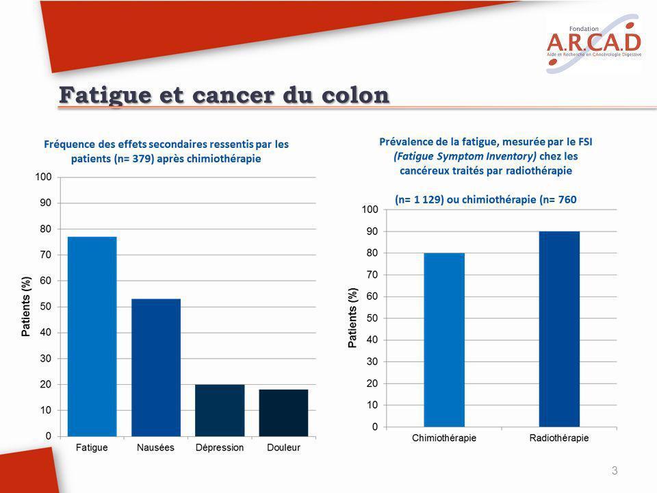 3 Fatigue et cancer du colon