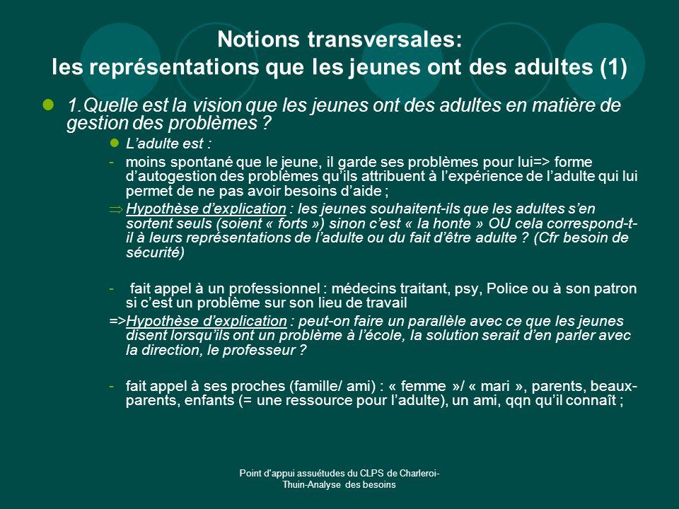 Point d'appui assuétudes du CLPS de Charleroi- Thuin-Analyse des besoins Notions transversales: les représentations que les jeunes ont des adultes (1)