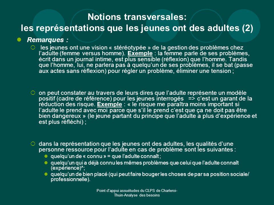 Point d'appui assuétudes du CLPS de Charleroi- Thuin-Analyse des besoins Notions transversales: les représentations que les jeunes ont des adultes (2)