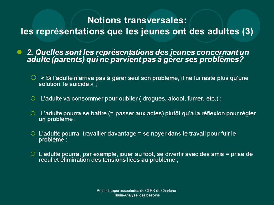 Point d'appui assuétudes du CLPS de Charleroi- Thuin-Analyse des besoins Notions transversales: les représentations que les jeunes ont des adultes (3)