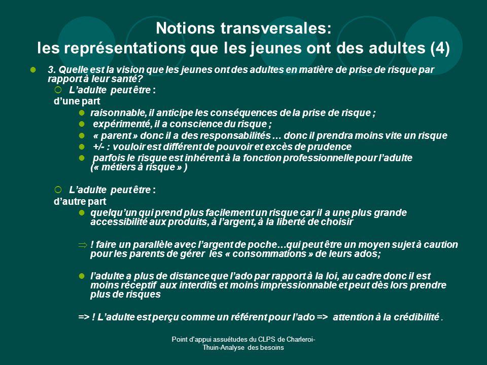 Point d'appui assuétudes du CLPS de Charleroi- Thuin-Analyse des besoins Notions transversales: les représentations que les jeunes ont des adultes (4)