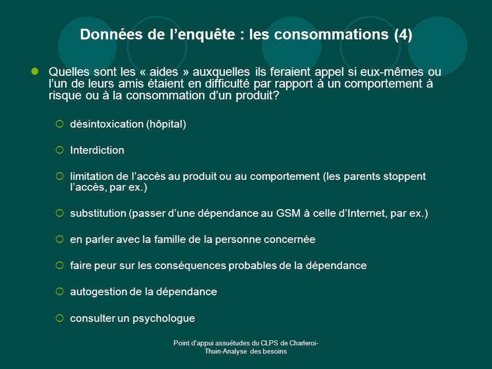 Point d'appui assuétudes du CLPS de Charleroi- Thuin-Analyse des besoins Données de lenquête : les consommations (4) Quelles sont les « aides » auxque