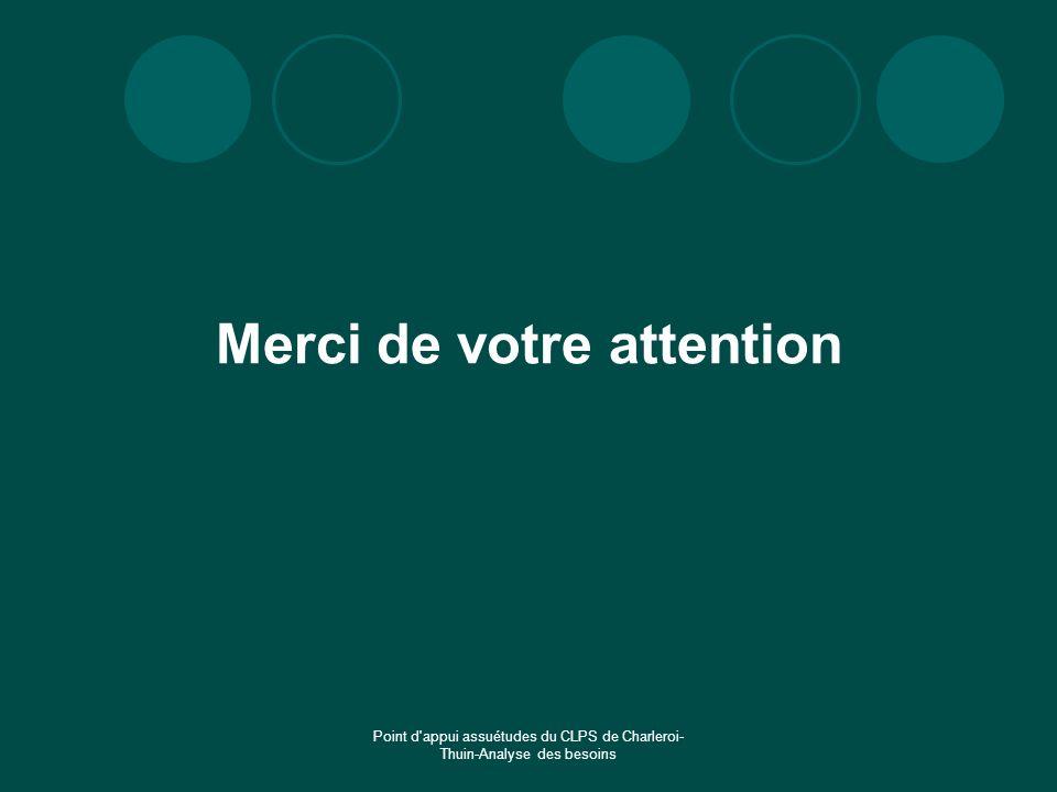 Point d'appui assuétudes du CLPS de Charleroi- Thuin-Analyse des besoins Merci de votre attention
