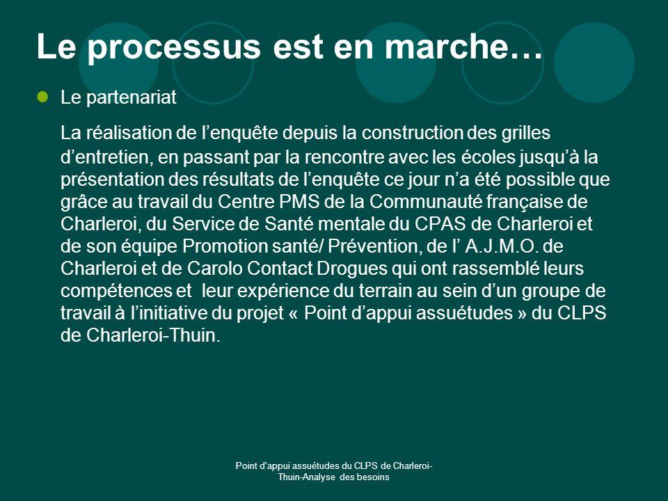 Point d'appui assuétudes du CLPS de Charleroi- Thuin-Analyse des besoins Le processus est en marche… Le partenariat La réalisation de lenquête depuis