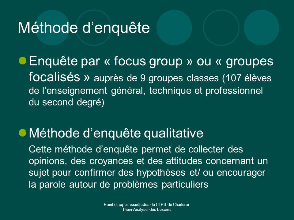 Point d'appui assuétudes du CLPS de Charleroi- Thuin-Analyse des besoins Méthode denquête Enquête par « focus group » ou « groupes focalisés » auprès