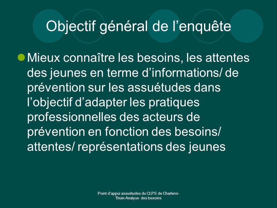 Point d'appui assuétudes du CLPS de Charleroi- Thuin-Analyse des besoins Objectif général de lenquête Mieux connaître les besoins, les attentes des je