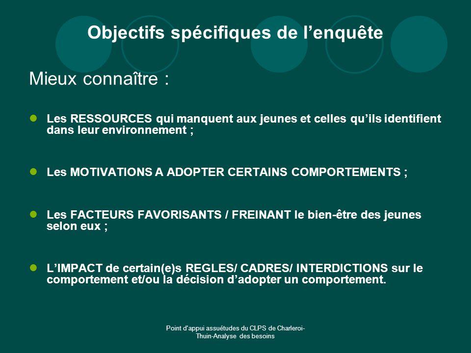 Point d'appui assuétudes du CLPS de Charleroi- Thuin-Analyse des besoins Objectifs spécifiques de lenquête Mieux connaître : Les RESSOURCES qui manque