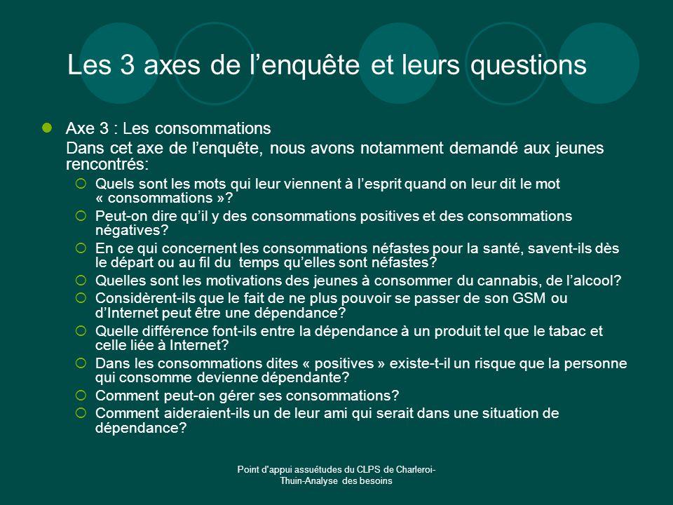 Point d'appui assuétudes du CLPS de Charleroi- Thuin-Analyse des besoins Les 3 axes de lenquête et leurs questions Axe 3 : Les consommations Dans cet
