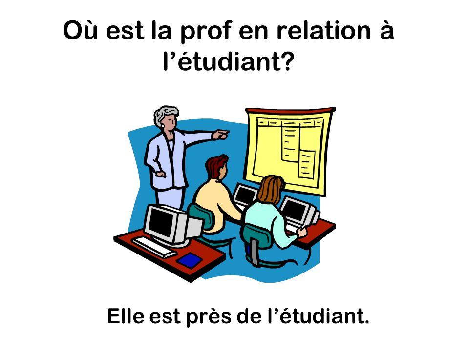 Où est la prof en relation à létudiant Elle est près de létudiant.