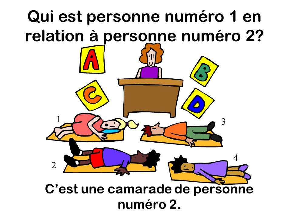 Qui est personne numéro 1 en relation à personne numéro 2.