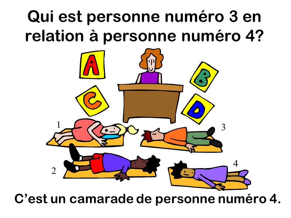 Qui est personne numéro 3 en relation à personne numéro 4.