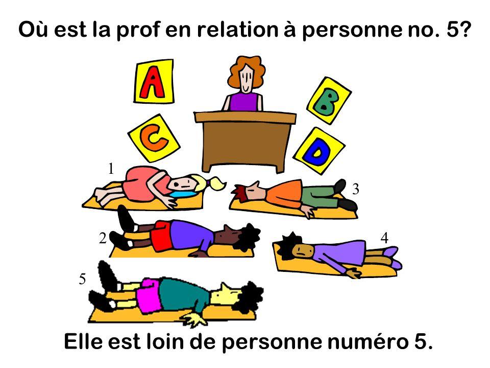 Où est la prof en relation à personne no. 5 Elle est loin de personne numéro 5. 1 2 3 4 5