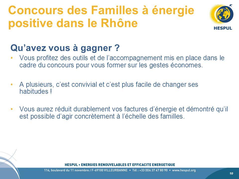 10 Concours des Familles à énergie positive dans le Rhône Quavez vous à gagner .