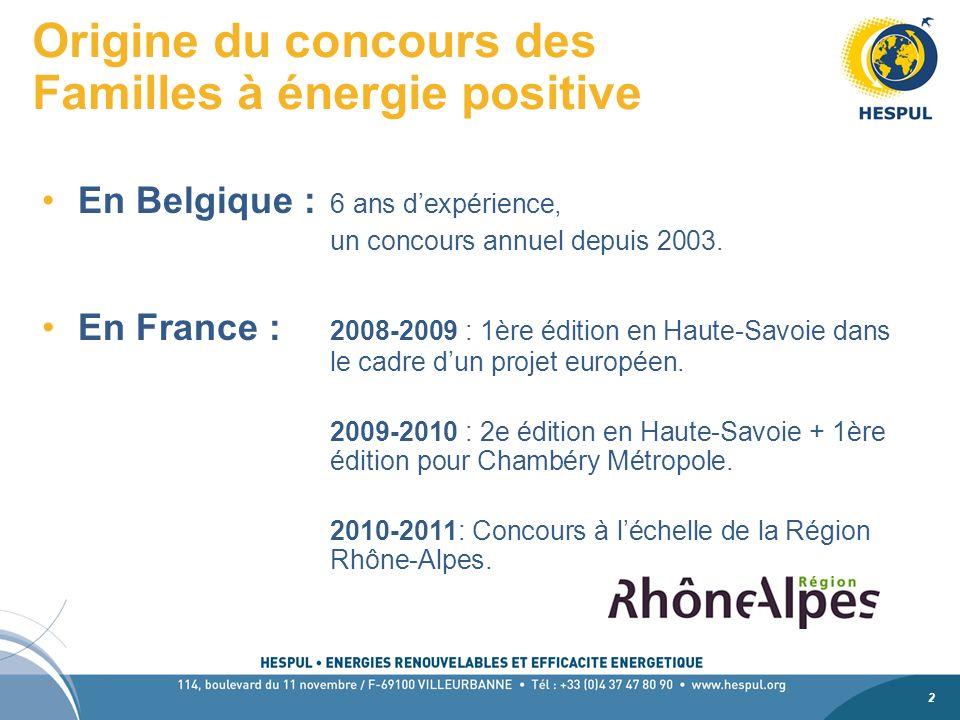2 2 Origine du concours des Familles à énergie positive En Belgique : 6 ans dexpérience, un concours annuel depuis 2003.