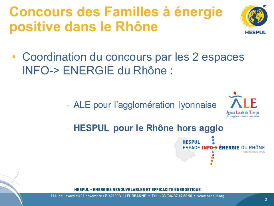 3 3 Concours des Familles à énergie positive dans le Rhône Coordination du concours par les 2 espaces INFO-> ENERGIE du Rhône : - ALE pour lagglomération lyonnaise - HESPUL pour le Rhône hors agglo