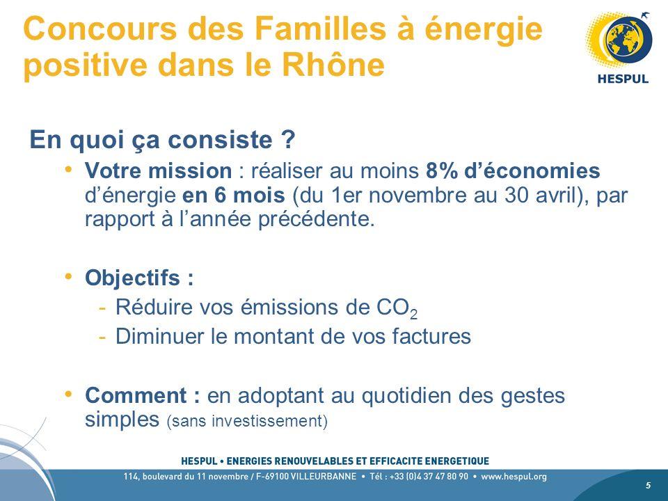 5 5 Concours des Familles à énergie positive dans le Rhône En quoi ça consiste .
