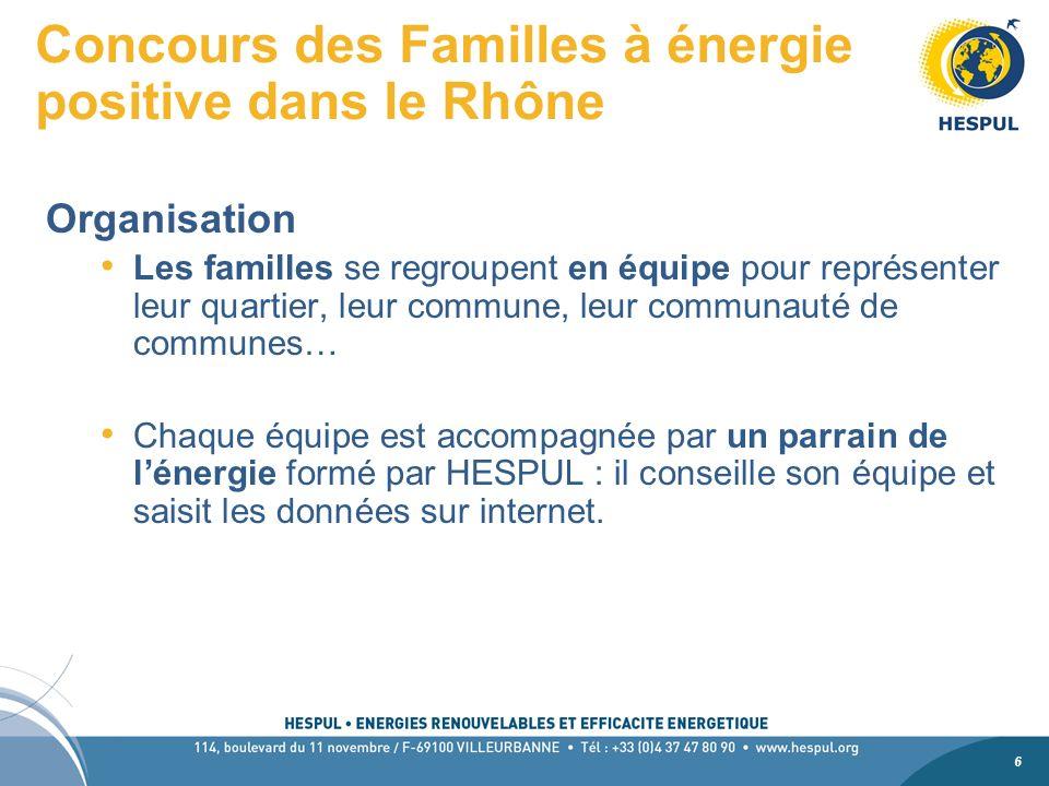 6 6 Concours des Familles à énergie positive dans le Rhône Organisation Les familles se regroupent en équipe pour représenter leur quartier, leur commune, leur communauté de communes… Chaque équipe est accompagnée par un parrain de lénergie formé par HESPUL : il conseille son équipe et saisit les données sur internet.