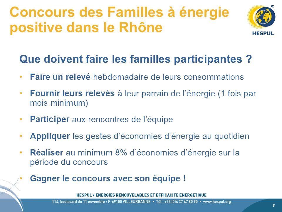8 8 Concours des Familles à énergie positive dans le Rhône Que doivent faire les familles participantes .