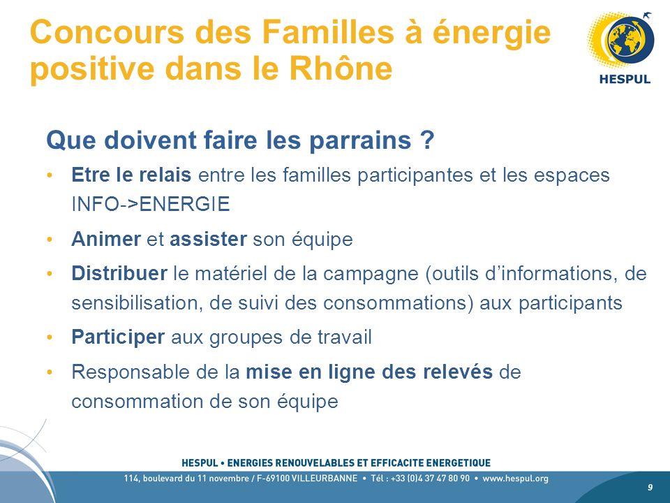 9 9 Concours des Familles à énergie positive dans le Rhône Que doivent faire les parrains .