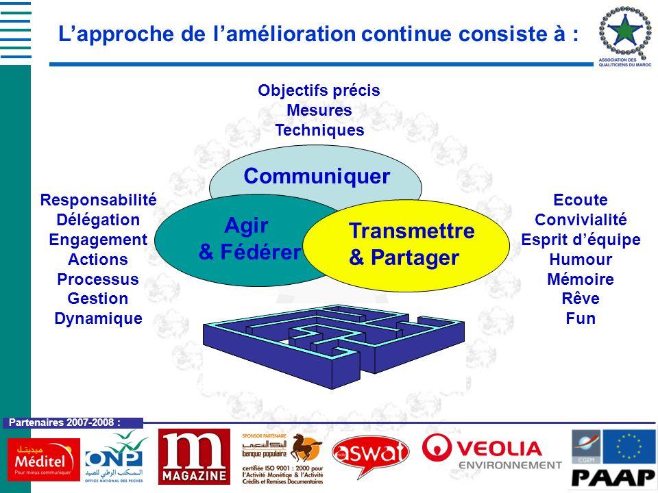 Partenaires 2007-2008 : Communiquer Agir & Fédérer Transmettre & Partager Objectifs précis Mesures Techniques Responsabilité Délégation Engagement Act