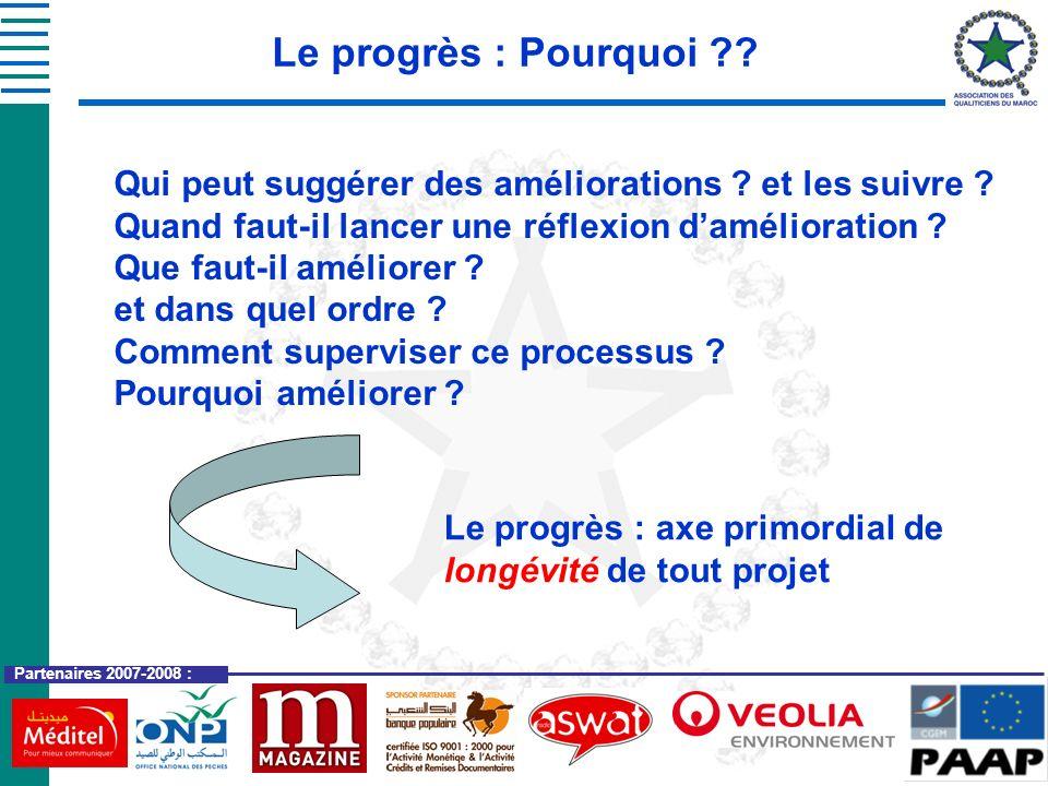 Le progrès : Pourquoi ?? Qui peut suggérer des améliorations ? et les suivre ? Quand faut-il lancer une réflexion damélioration ? Que faut-il améliore