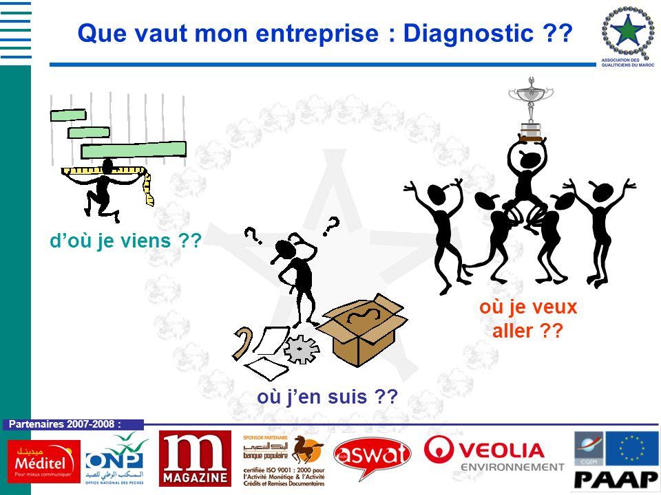 Partenaires 2007-2008 : doù je viens ?? où jen suis ?? où je veux aller ?? Que vaut mon entreprise : Diagnostic ??