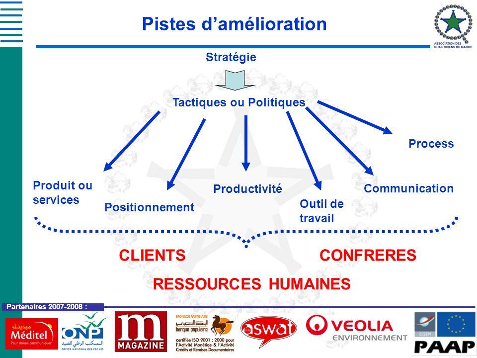 Partenaires 2007-2008 : Pistes damélioration Stratégie Tactiques ou Politiques Produit ou services Positionnement Outil de travail Productivité Proces