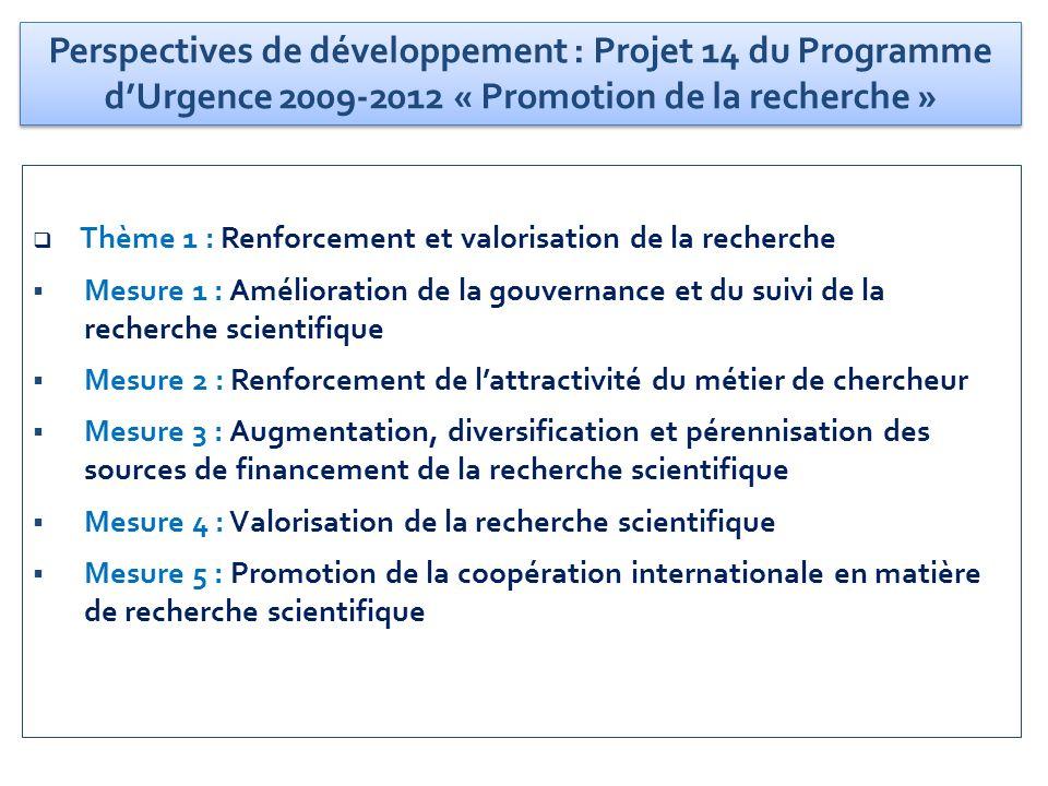 Perspectives de développement : Projet 14 du Programme dUrgence 2009-2012 « Promotion de la recherche » Thème 1 : Renforcement et valorisation de la r