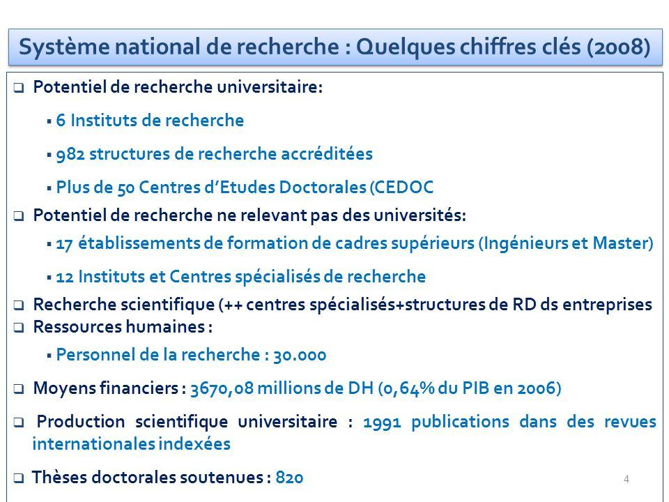 4 Système national de recherche : Quelques chiffres clés (2008) Potentiel de recherche universitaire: 6 Instituts de recherche 982 structures de reche