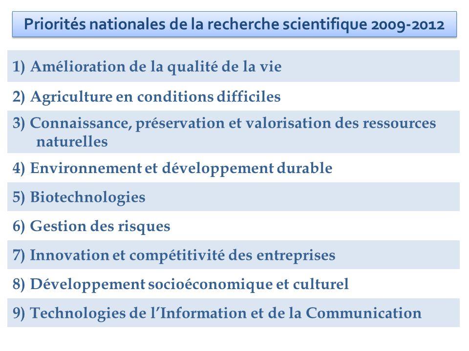 Priorités nationales de la recherche scientifique 2009-2012 1) Amélioration de la qualité de la vie 2) Agriculture en conditions difficiles 3) Connais