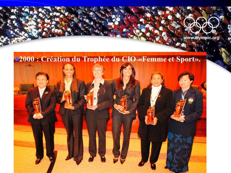 2004 : Naissance de la Commission «Femme et Sport» du CIO. 2000 : Création du Trophée du CIO «Femme et Sport».
