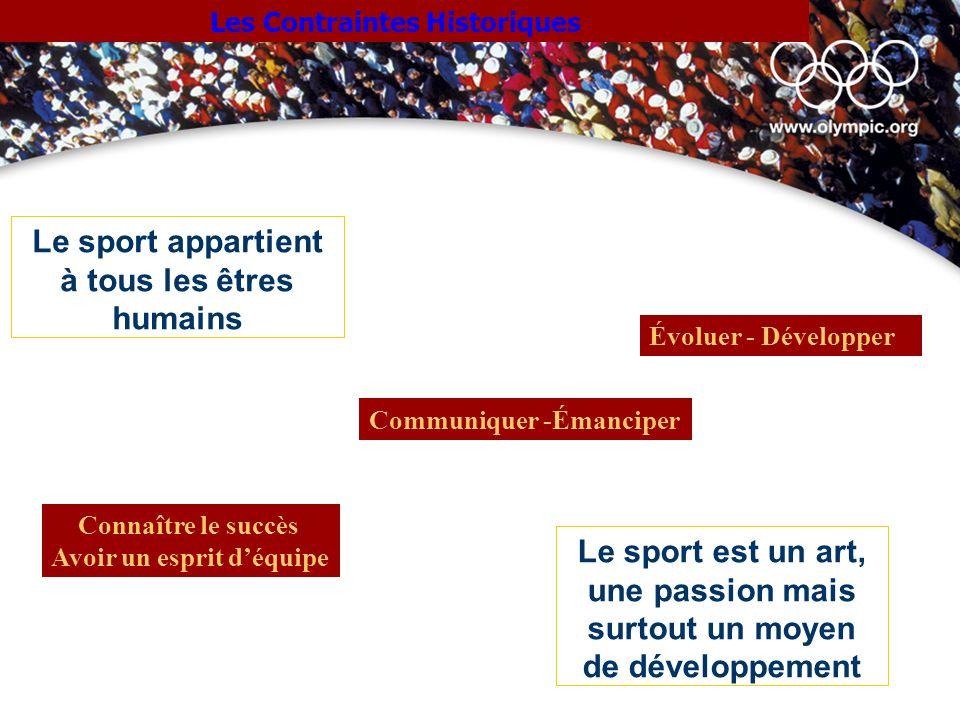 Les Contraintes Historiques Le sport appartient à tous les êtres humains Évoluer - Développer Communiquer -Émanciper Connaître le succès Avoir un espr