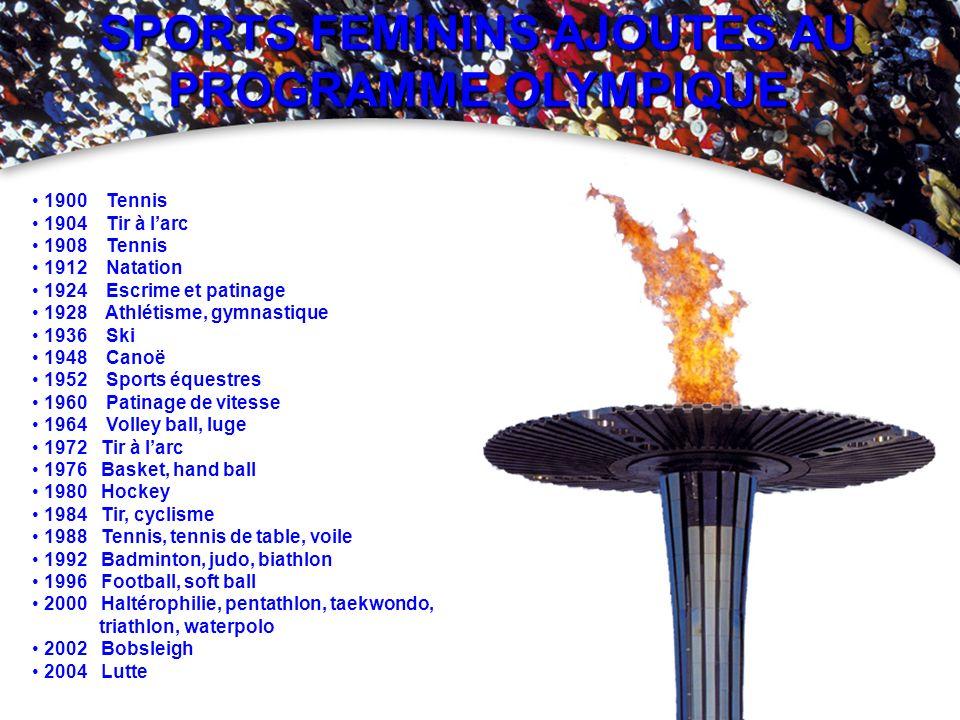 SPORTS FEMININS AJOUTES AU PROGRAMME OLYMPIQUE 1900 Tennis 1904 Tir à larc 1908 Tennis 1912 Natation 1924 Escrime et patinage 1928 Athlétisme, gymnast
