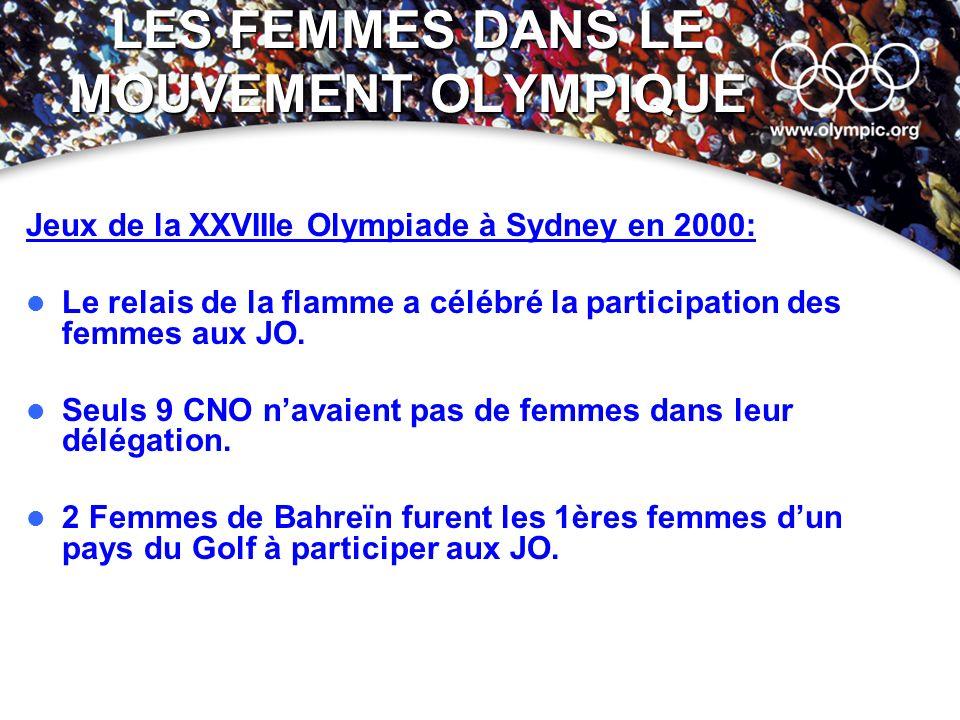 LES FEMMES DANS LE MOUVEMENT OLYMPIQUE Jeux de la XXVIIIe Olympiade à Sydney en 2000: Le relais de la flamme a célébré la participation des femmes aux