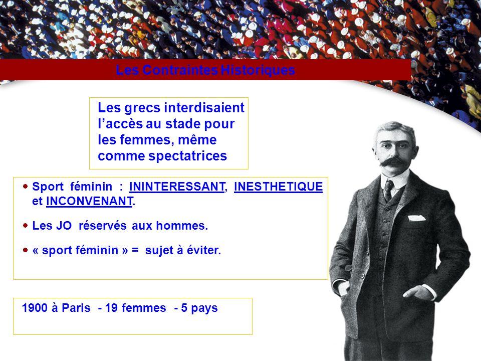 1900 à Paris - 19 femmes - 5 pays Sport féminin : ININTERESSANT, INESTHETIQUE et INCONVENANT. Les JO réservés aux hommes. « sport féminin » = sujet à