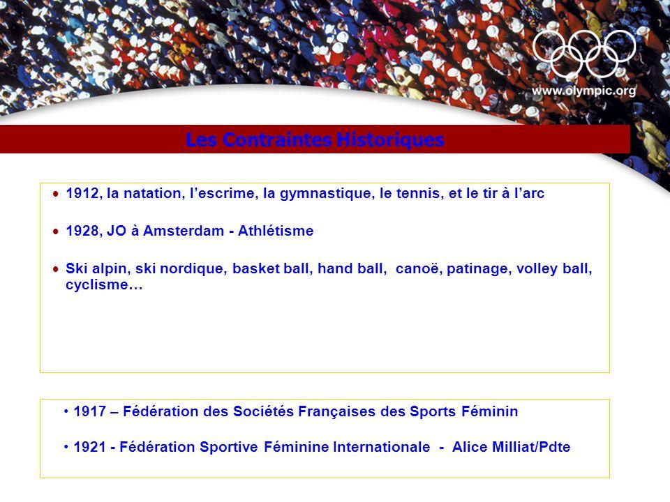LES FEMMES DANS LE MOUVEMENT OLYMPIQUE Jeux de la XXVIIIe Olympiade à Sydney en 2000: Le relais de la flamme a célébré la participation des femmes aux JO.