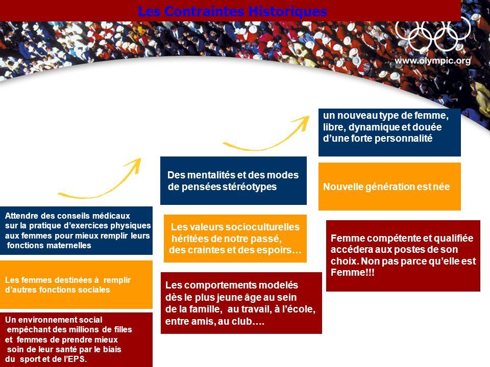 Programme de Solidarité Olympique Programme dentraînement pour jeunes athlètes : De 30.9%(2002) à 45.2%(2003) dathlètes femmes.
