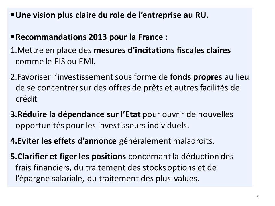 6 Une vision plus claire du role de lentreprise au RU.