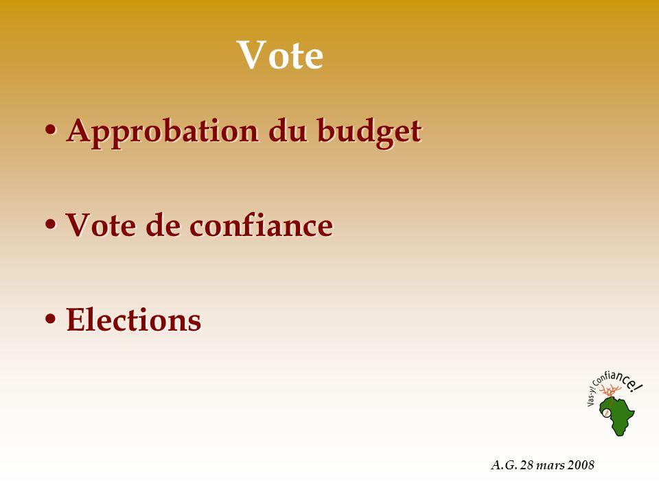 A.G. 28 mars 2008 Vote Approbation du budget Vote de confiance Elections Approbation du budget Vote de confiance Elections